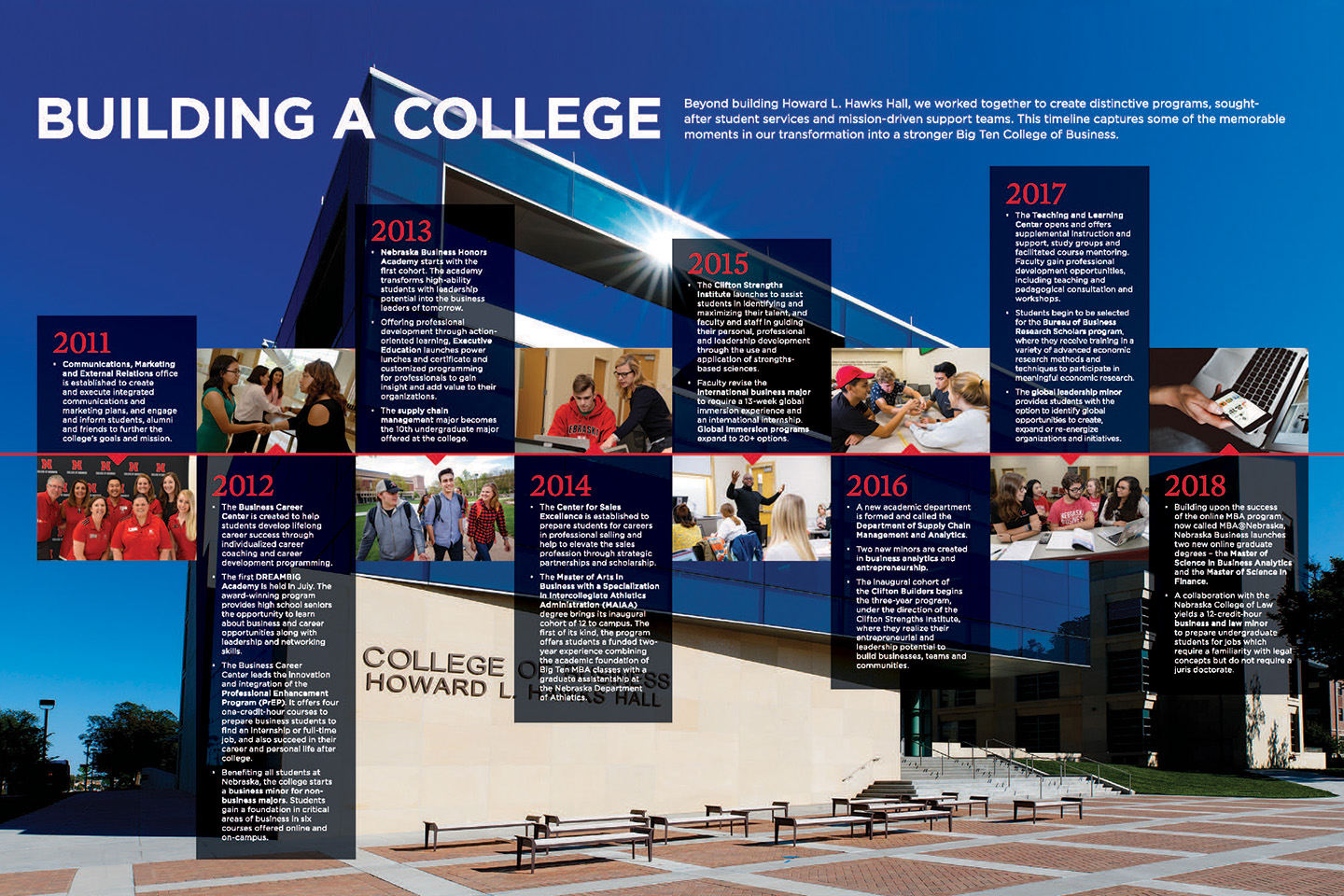 Building a College