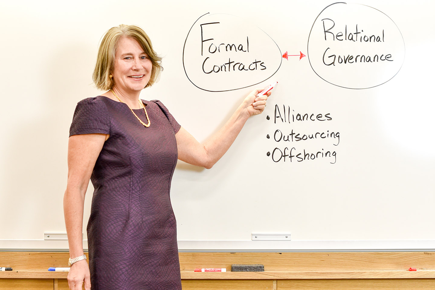 Contracts and Collaboration Yield Success